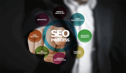 SEO Strategies Not To Go Crazy in 2021