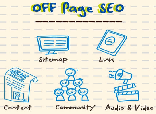 How to Start a Business with Off-Page SEO 2021?